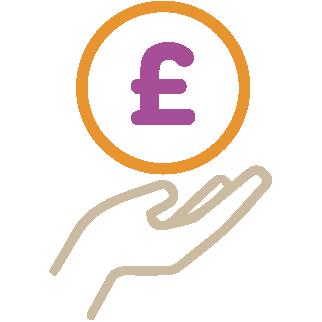 Funding calls information